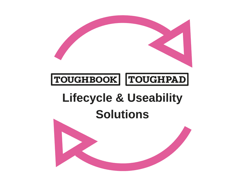 Lifecycle and Usability Solutions